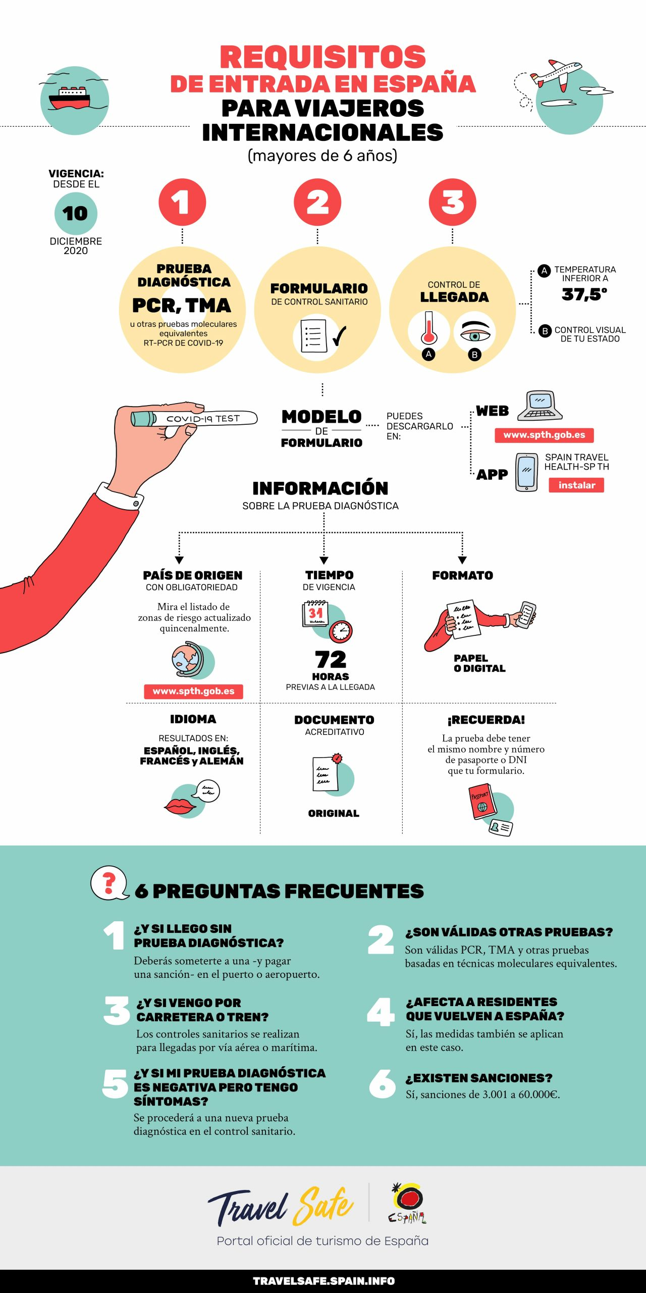 Infografia_PCR_ES_new-min