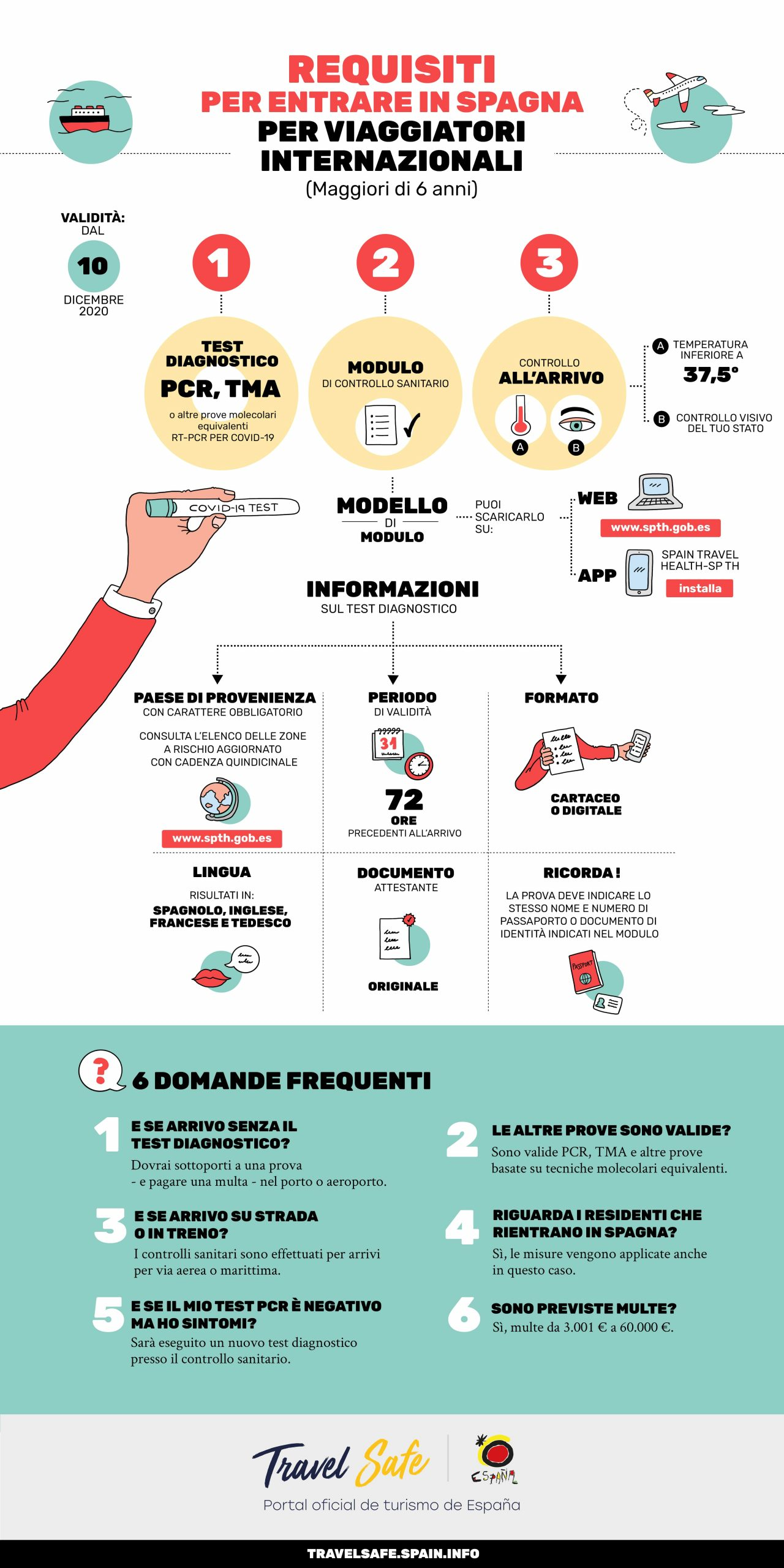 Infografia_PCR_IT-min